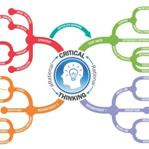 CLLR - iThink – Critical Thinking, Dialectic and Risk